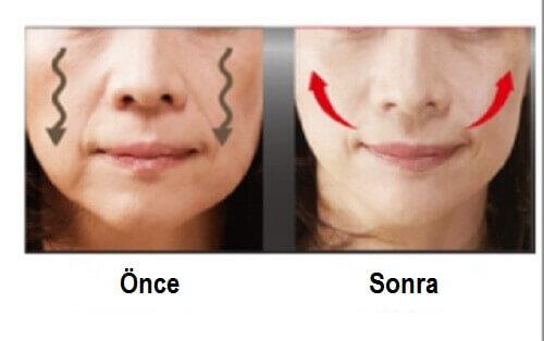 Genetik mirasımız yüzümüzün şeklini belirlese de iyi beslenme alışkanlıkları ve özel bakım harikalar yaratabilir.